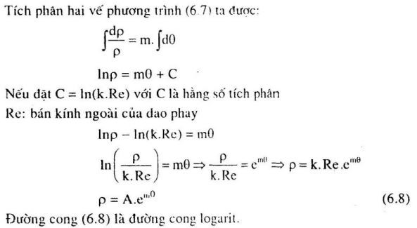 ket-cau-thong-so-dao-phay13